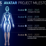 """Scientists Are In Too Deep: Eerie """"Transcendence"""" Avatar Ready For Human Consciousness Delivery"""